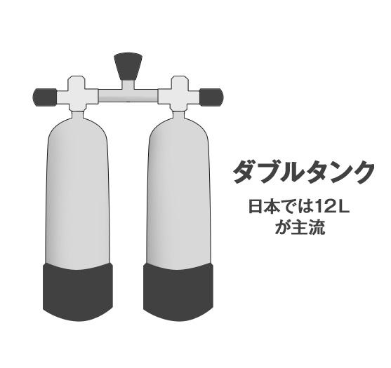 ダブルタンクは、日本では12Lが主流です。