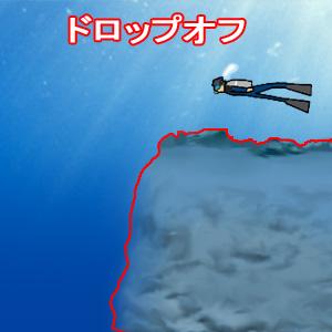 断崖絶壁のドロップオフ