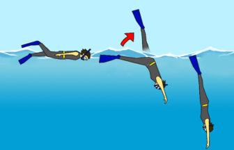 入水時に大きく足を90度に曲げる