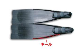 フィンの側面の堅い部分