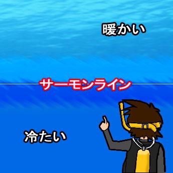 暖かい水と冷たい水の間にモヤができる