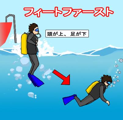 足から入水する